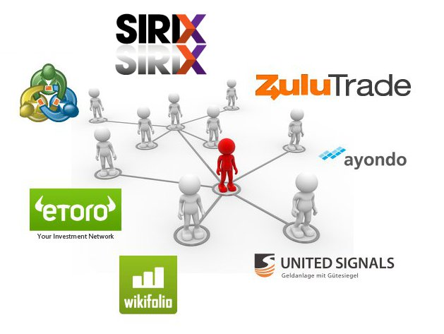 Forex traders social network