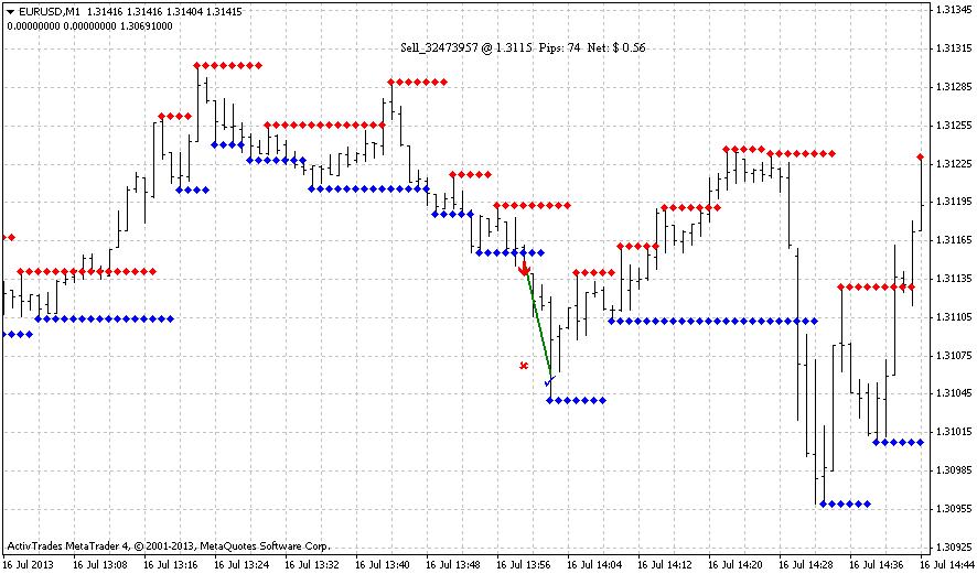 eurusdm1