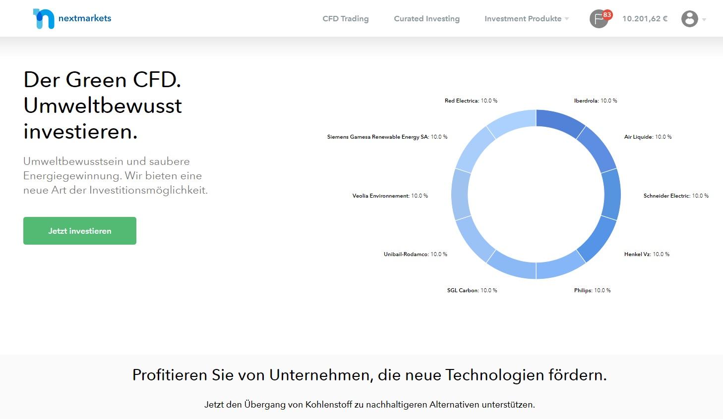 nextmarkets Green CFD Screenshot